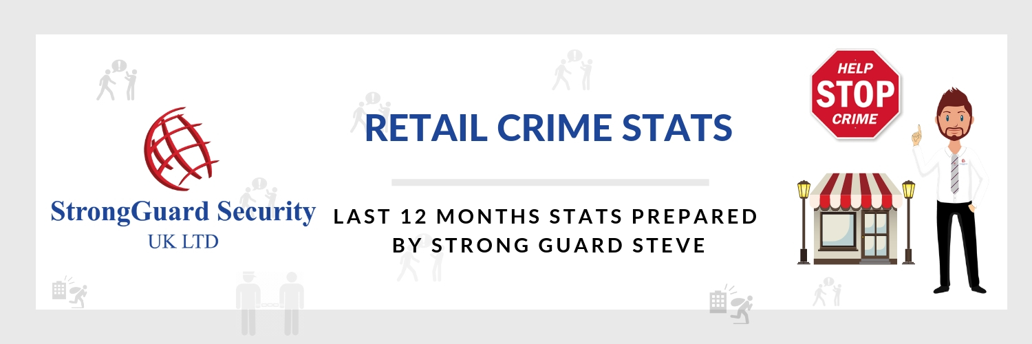 Retail crime statistics over the last 12 months
